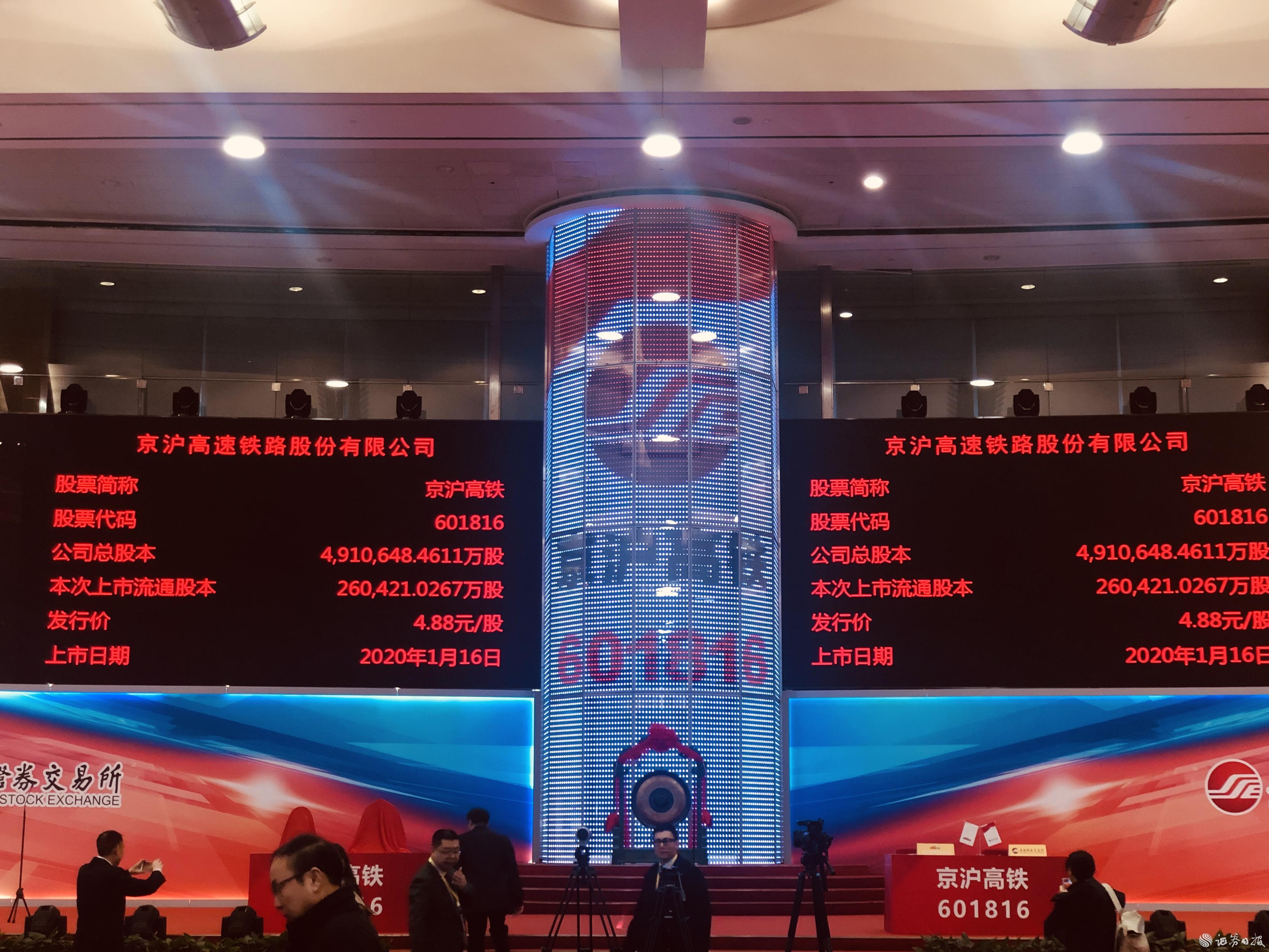 今日京沪高铁在上交所主板挂牌上市 本次上市流通股本260421.0267万股