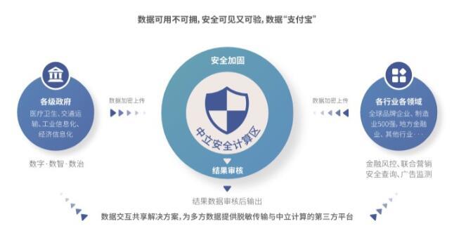 浙江云计算数据中心项目开工 每日互动和参股公司亮相