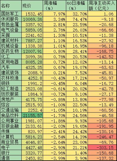 """沪指冲高回落再破3200点 """"黑天鹅""""事件依旧不改A股中长期向好趋势"""