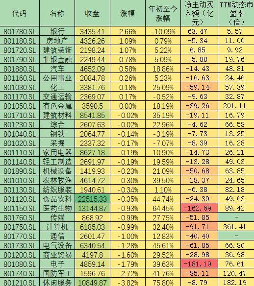 沪指盘中两次上攻3400点犹豫不前 机构:建议回调中逢低布局