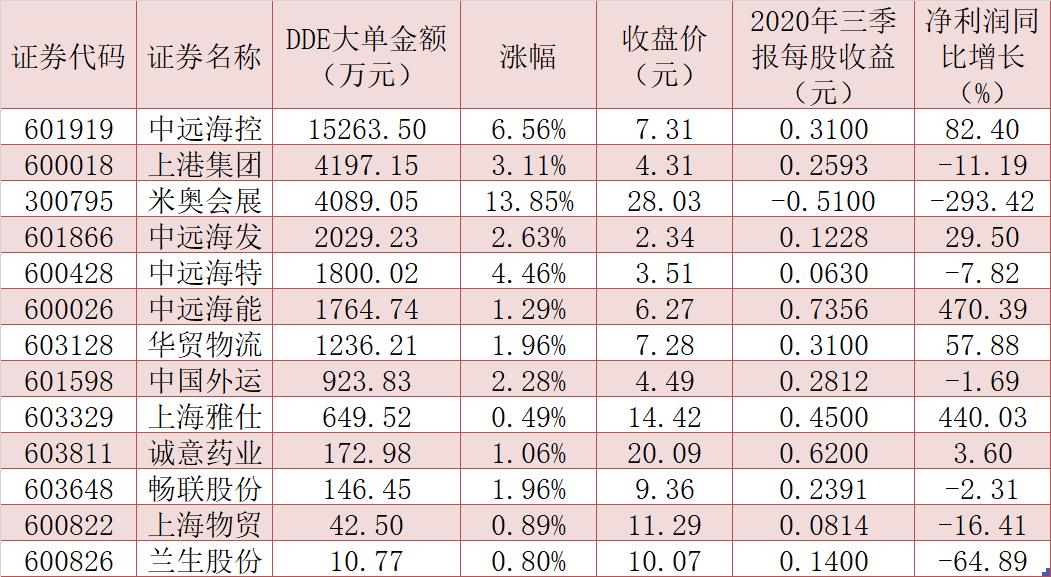 第三届中国国际进口博览会今日召开 预计四季度外商投资稳中向好
