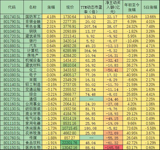 沪指在盘中出现明显的探底过程  分析人士称市场处于强势吸筹中
