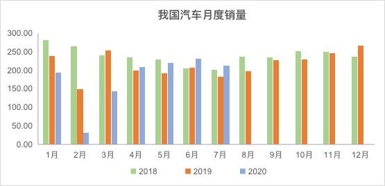 """中国汽车业在""""破""""与""""立""""中 迈入行业变革期"""