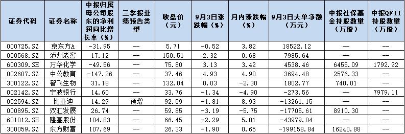 富时A50指数最新调整名单出炉 场内短线资金也对上述个股较为关注